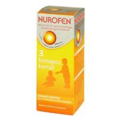 Nurofen szuszpenzió narancs 20mg/ml 200ml
